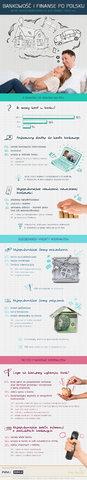 Bankowość i finanse po polsku 2014 – jak oszczędzamy, pożyczamy i wydajemy?